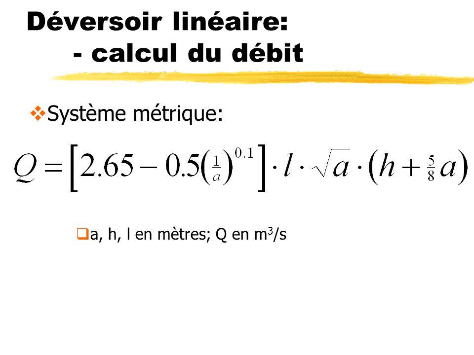 Déversoir linéaire: - calcul du débit