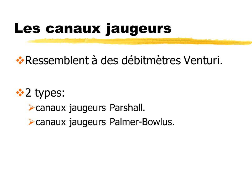 Les canaux jaugeurs Ressemblent à des débitmètres Venturi. 2 types: