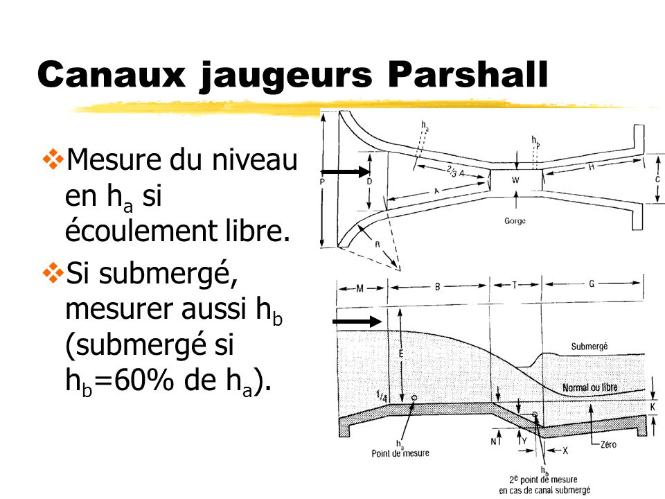 Canaux jaugeurs Parshall