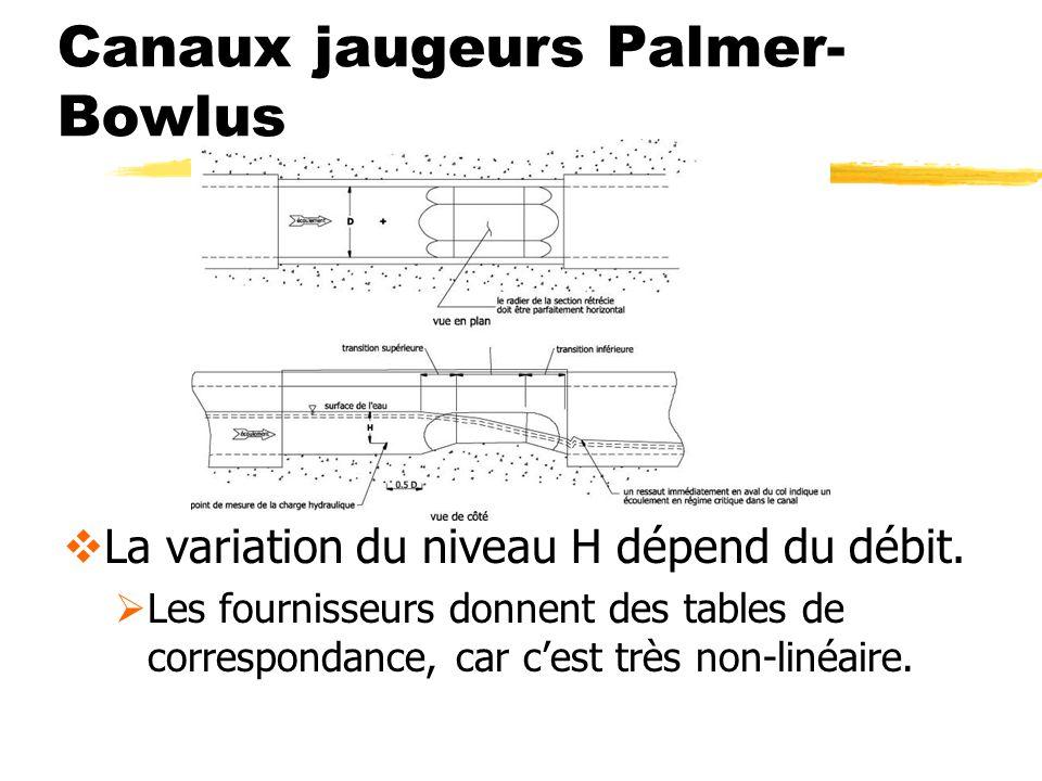 Canaux jaugeurs Palmer-Bowlus