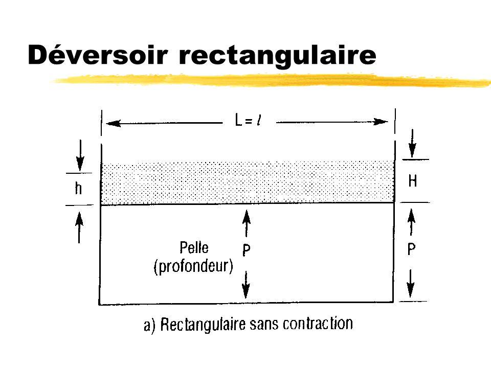 Déversoir rectangulaire