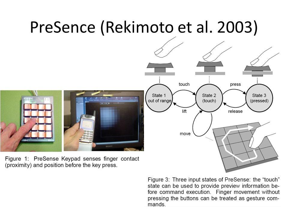 PreSence (Rekimoto et al. 2003)