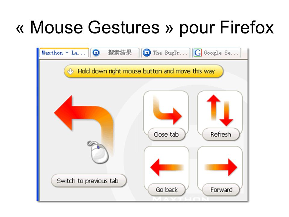 « Mouse Gestures » pour Firefox