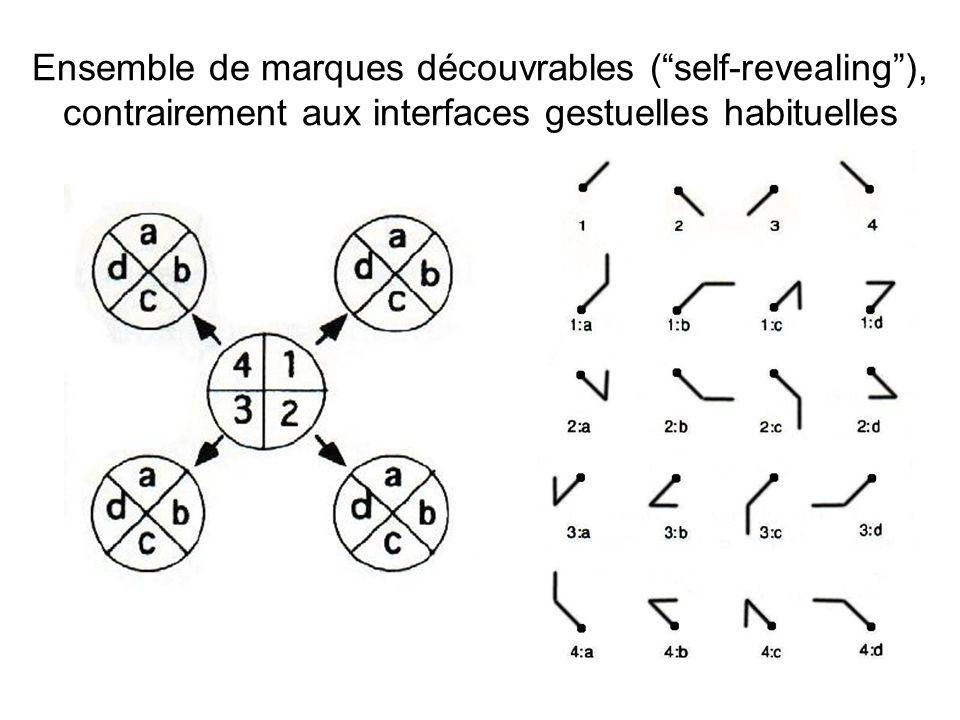Ensemble de marques découvrables ( self-revealing ), contrairement aux interfaces gestuelles habituelles