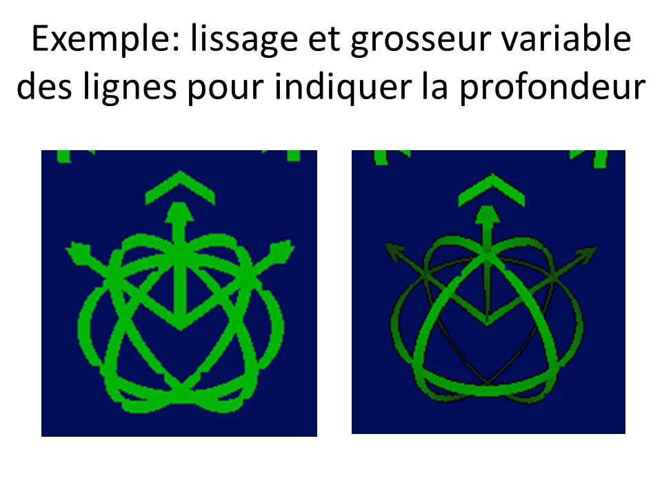 Exemple: lissage et grosseur variable des lignes pour indiquer la profondeur