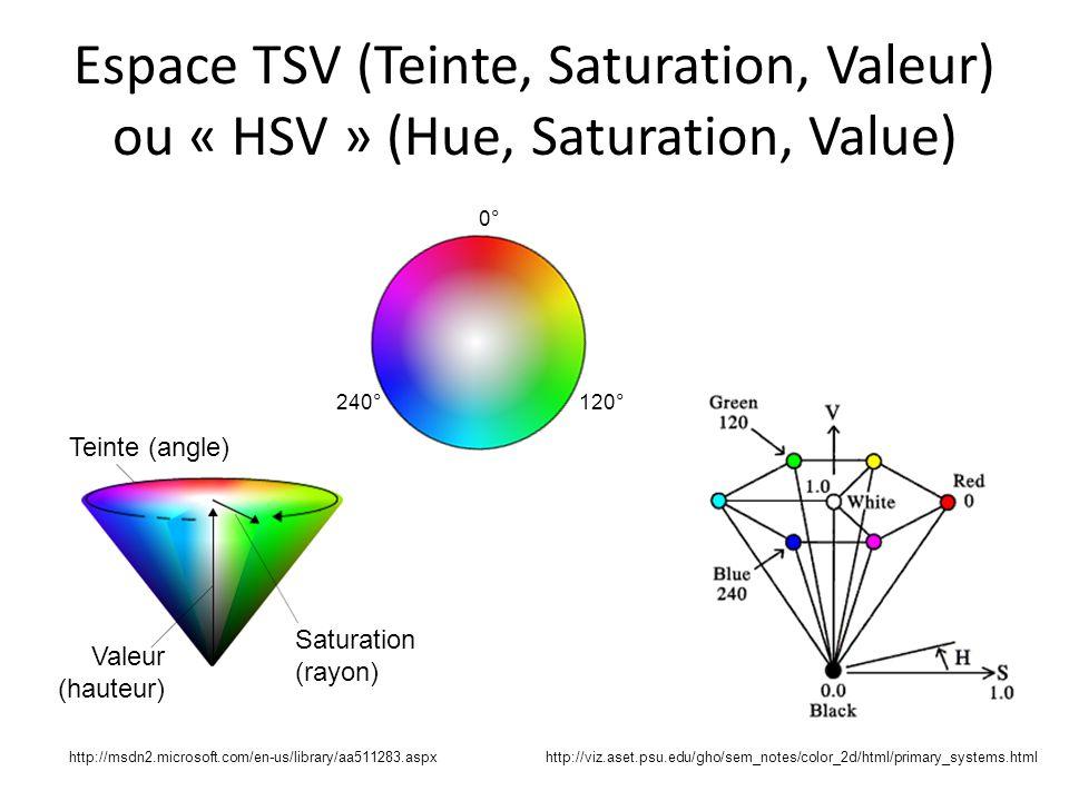 Espace TSV (Teinte, Saturation, Valeur) ou « HSV » (Hue, Saturation, Value)