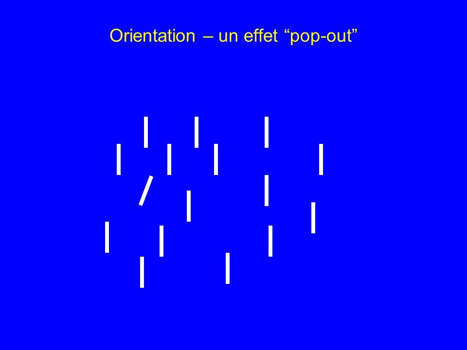 Orientation – un effet pop-out