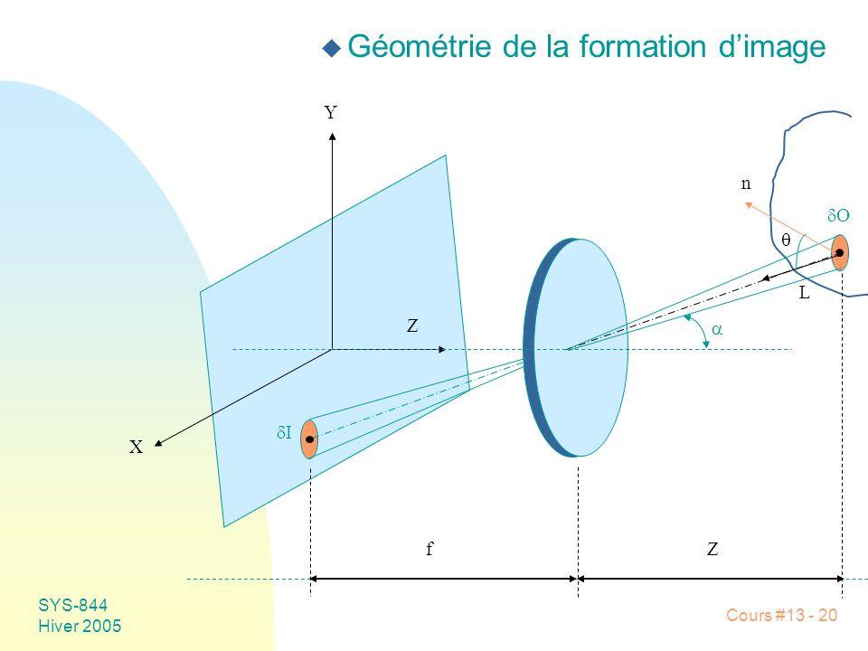 Géométrie de la formation d'image