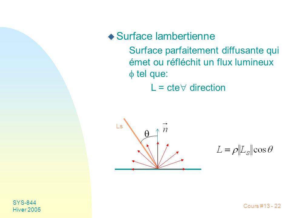 Surface lambertienne Surface parfaitement diffusante qui émet ou réfléchit un flux lumineux  tel que: