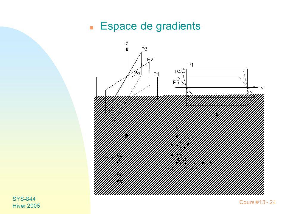 Espace de gradients SYS-844 Hiver 2005