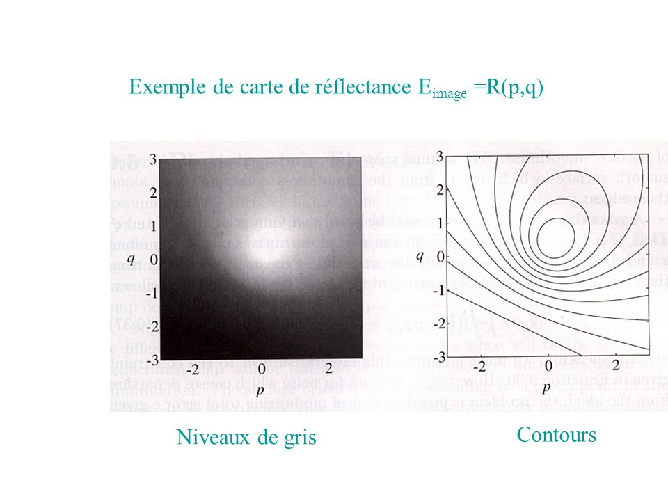 Exemple de carte de réflectance Eimage =R(p,q)