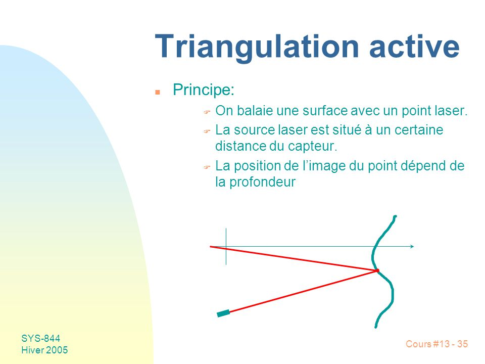 Triangulation active Principe: