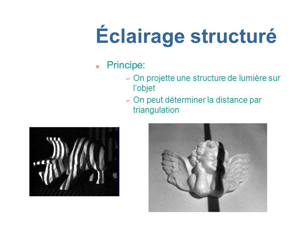Éclairage structuré Principe: