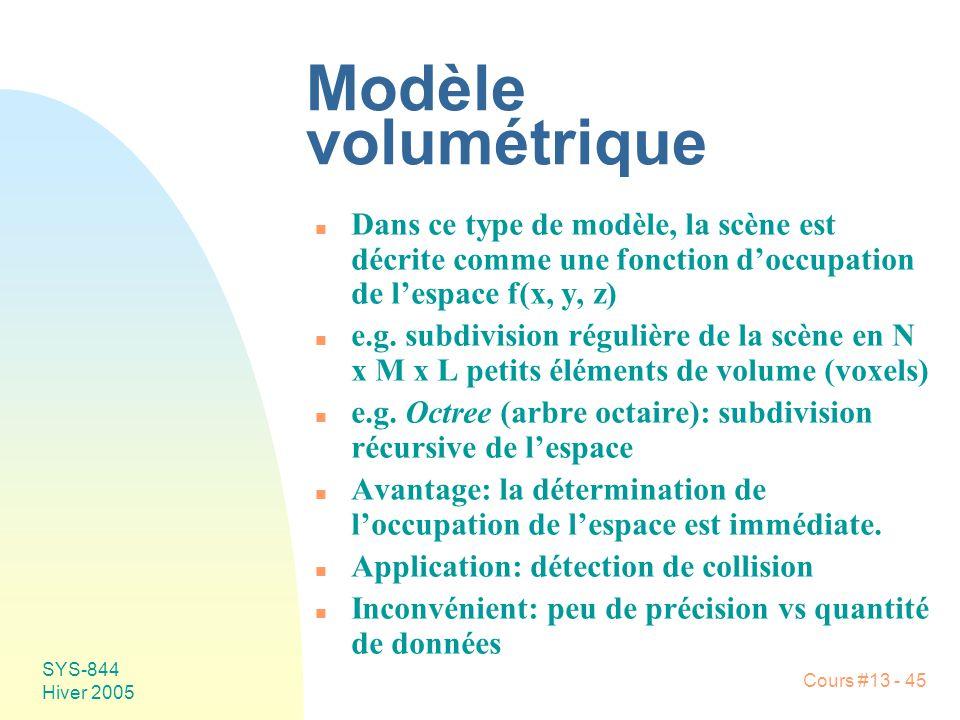 Modèle volumétrique Dans ce type de modèle, la scène est décrite comme une fonction d'occupation de l'espace f(x, y, z)