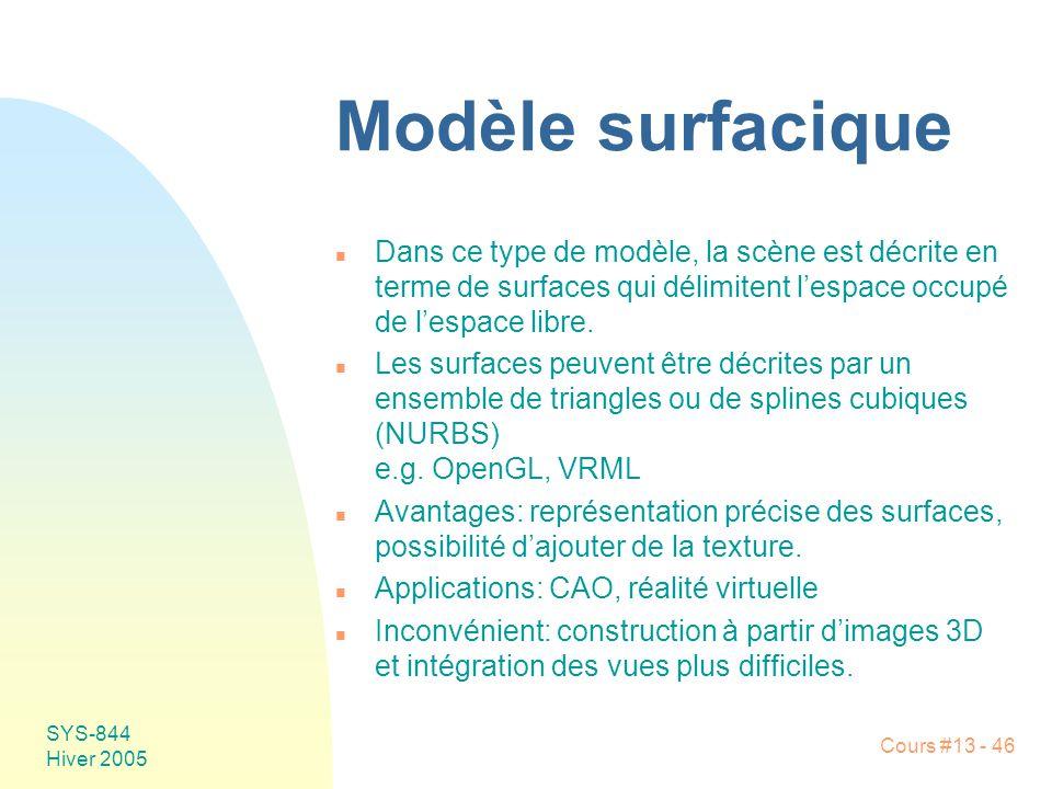 Modèle surfacique Dans ce type de modèle, la scène est décrite en terme de surfaces qui délimitent l'espace occupé de l'espace libre.