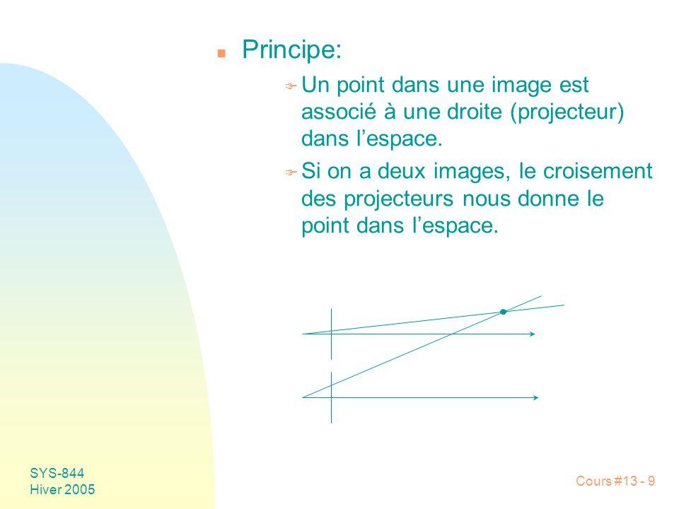 Principe: Un point dans une image est associé à une droite (projecteur) dans l'espace.