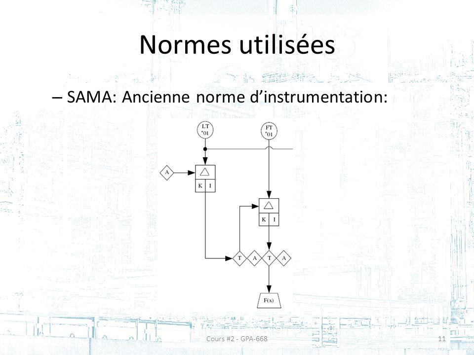 Normes utilisées SAMA: Ancienne norme d'instrumentation:
