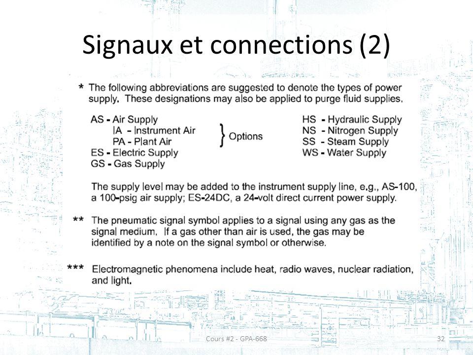 Signaux et connections (2)