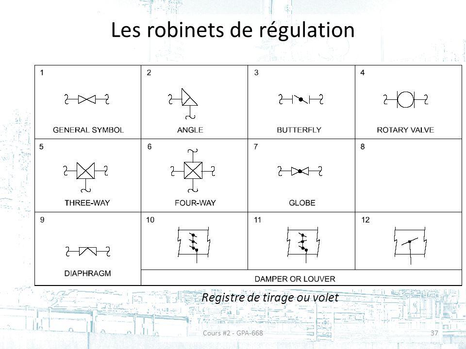 Les robinets de régulation