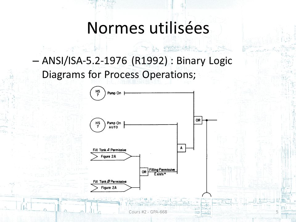 Normes utilisées ANSI/ISA-5.2-1976 (R1992) : Binary Logic Diagrams for Process Operations; Cours #2 - GPA-668.
