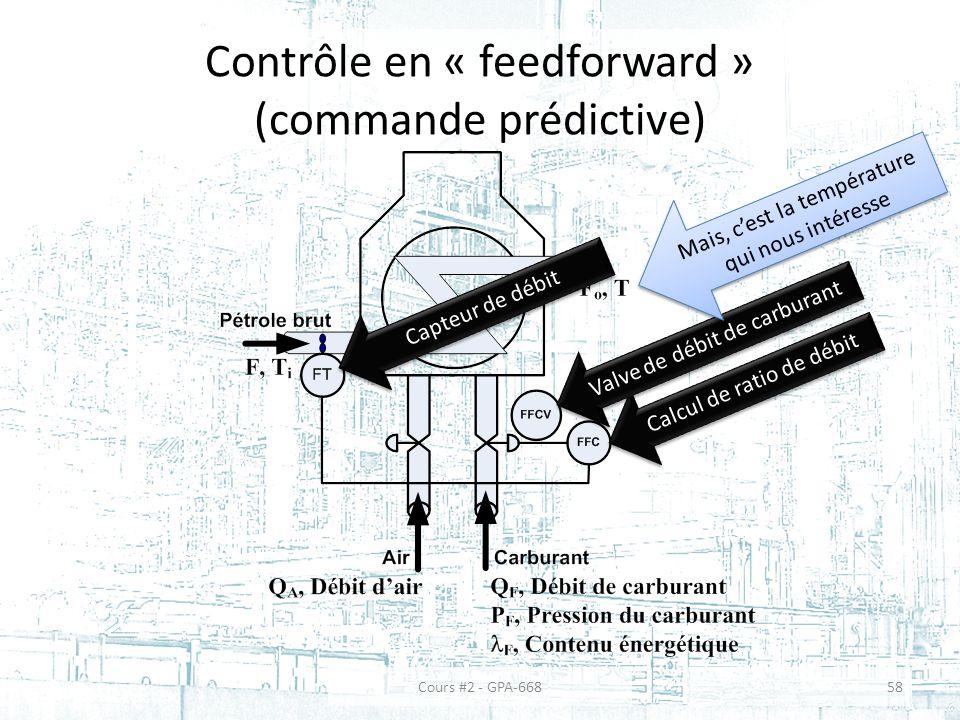 Contrôle en « feedforward » (commande prédictive)