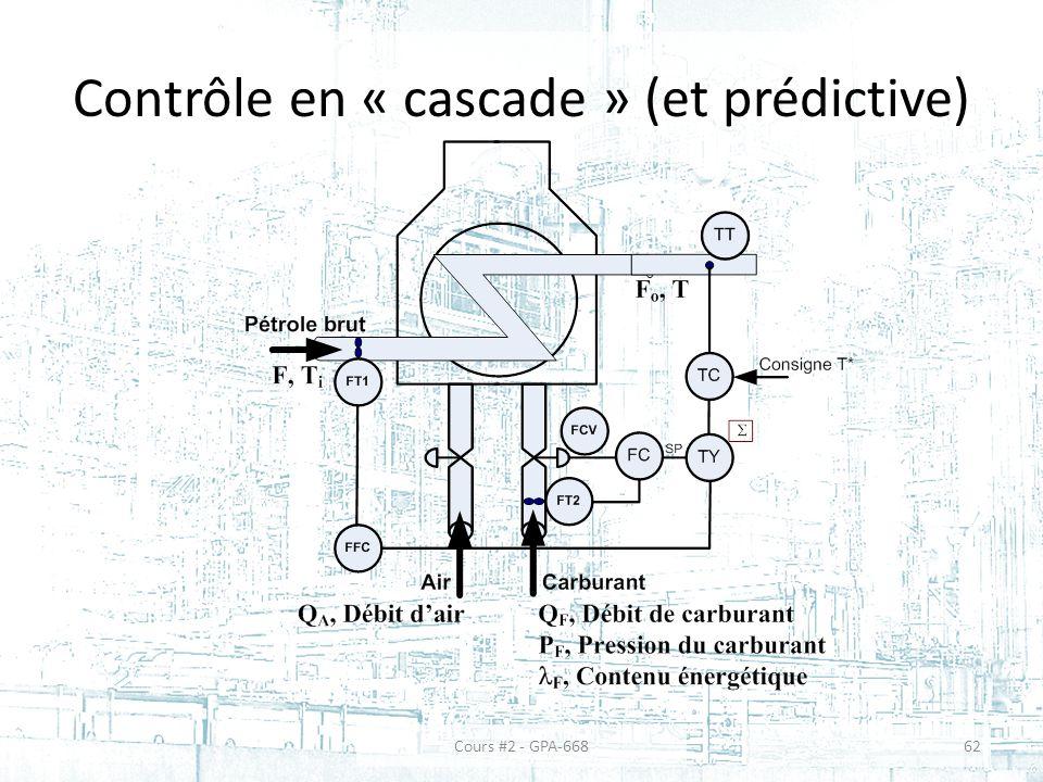 Contrôle en « cascade » (et prédictive)