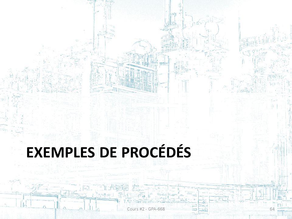Exemples de procédés Cours #2 - GPA-668
