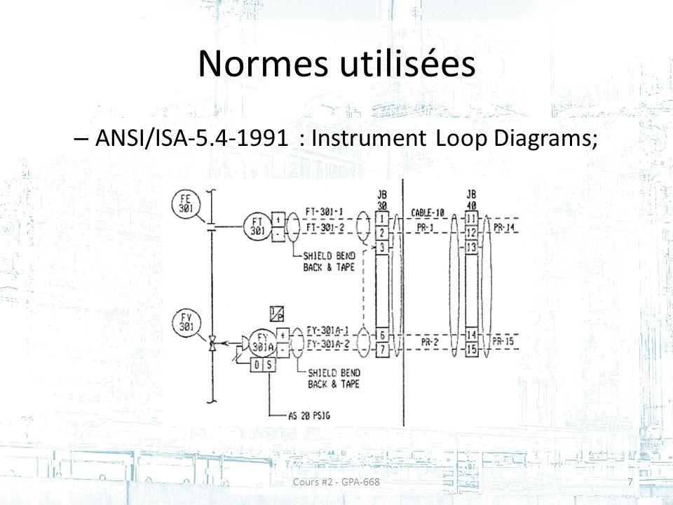 Normes utilisées ANSI/ISA-5.4-1991 : Instrument Loop Diagrams;