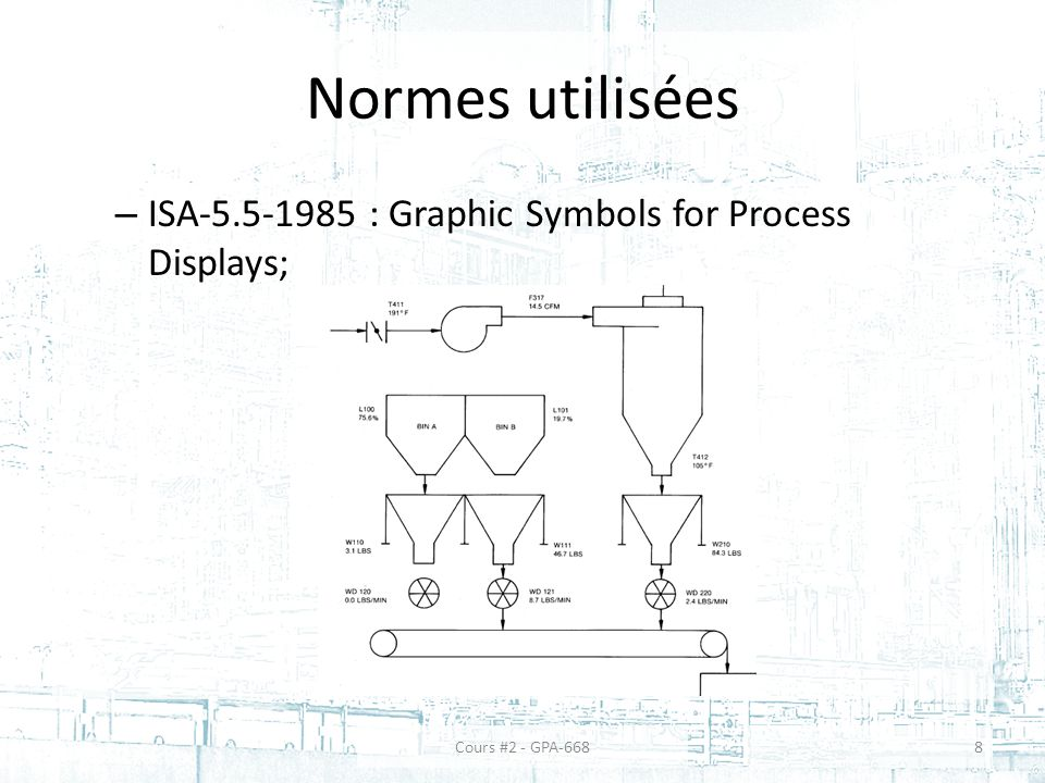 Normes utilisées ISA-5.5-1985 : Graphic Symbols for Process Displays;