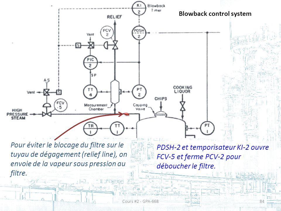 Blowback control system