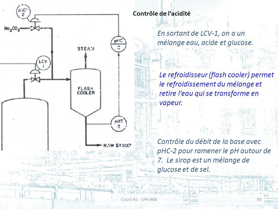 En sortant de LCV-1, on a un mélange eau, acide et glucose.