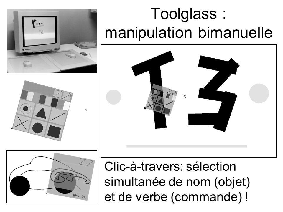 Toolglass : manipulation bimanuelle