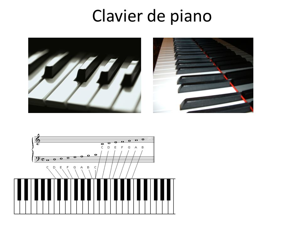 Clavier de piano Close-up photo: http://afreesingingvoice.com/piano_keys.jpg. Photo from side: http://www.kirstenvolness.com/p-logo.jpg.