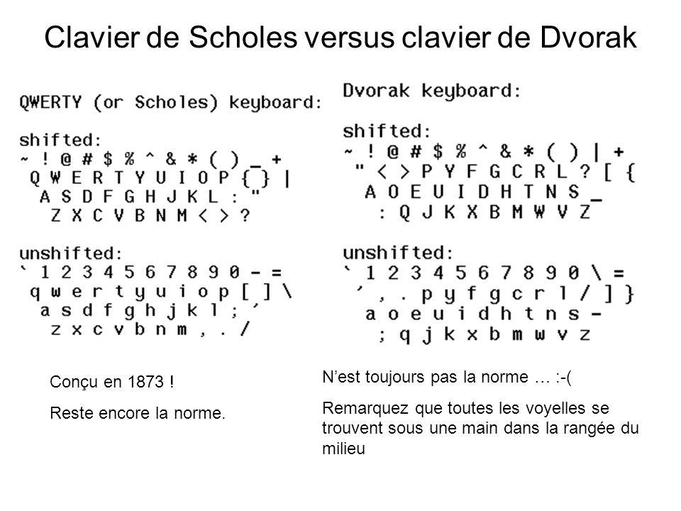 Clavier de Scholes versus clavier de Dvorak
