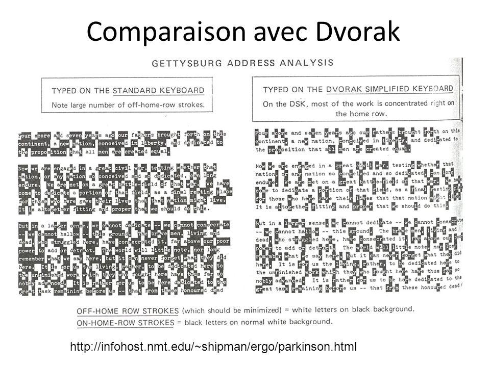 Comparaison avec Dvorak