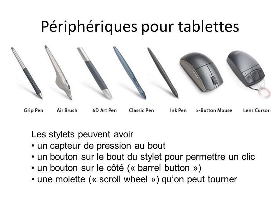 Périphériques pour tablettes