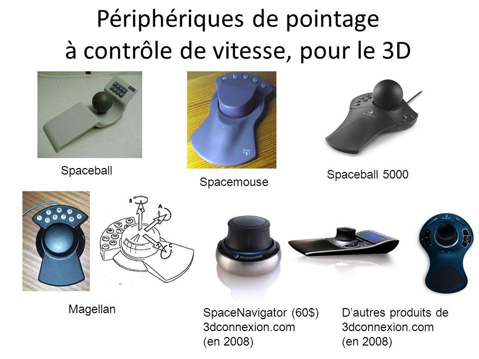 Périphériques de pointage à contrôle de vitesse, pour le 3D