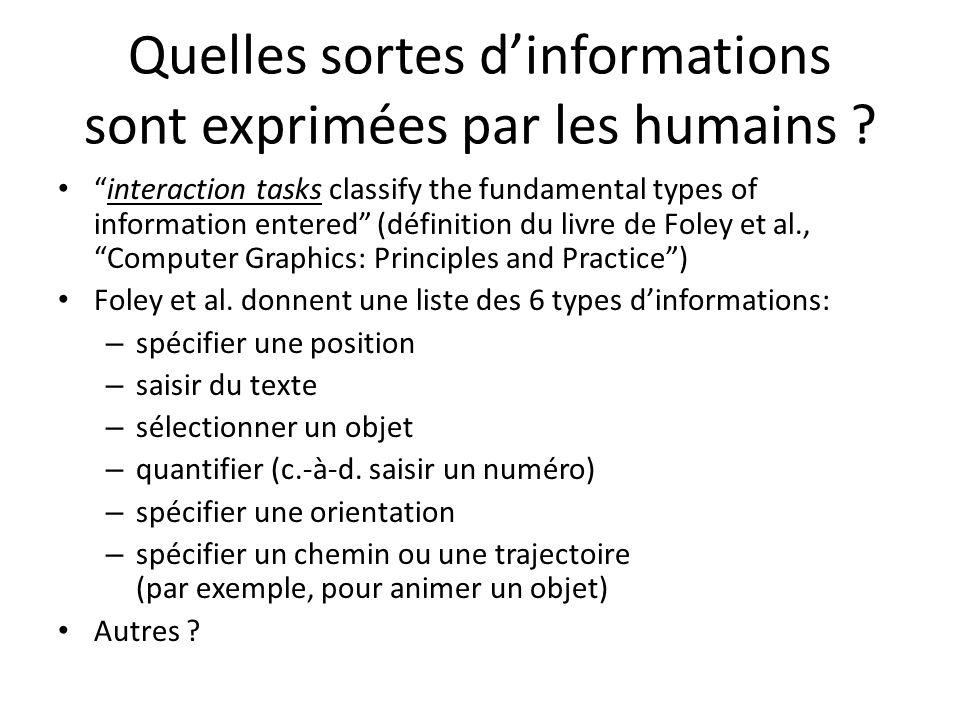 Quelles sortes d'informations sont exprimées par les humains