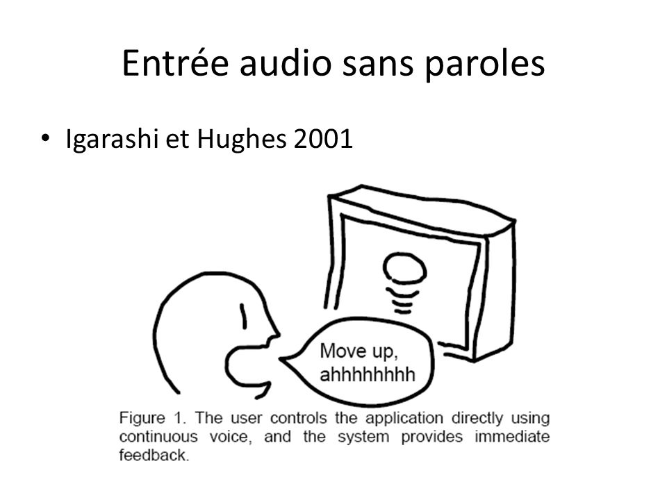 Entrée audio sans paroles