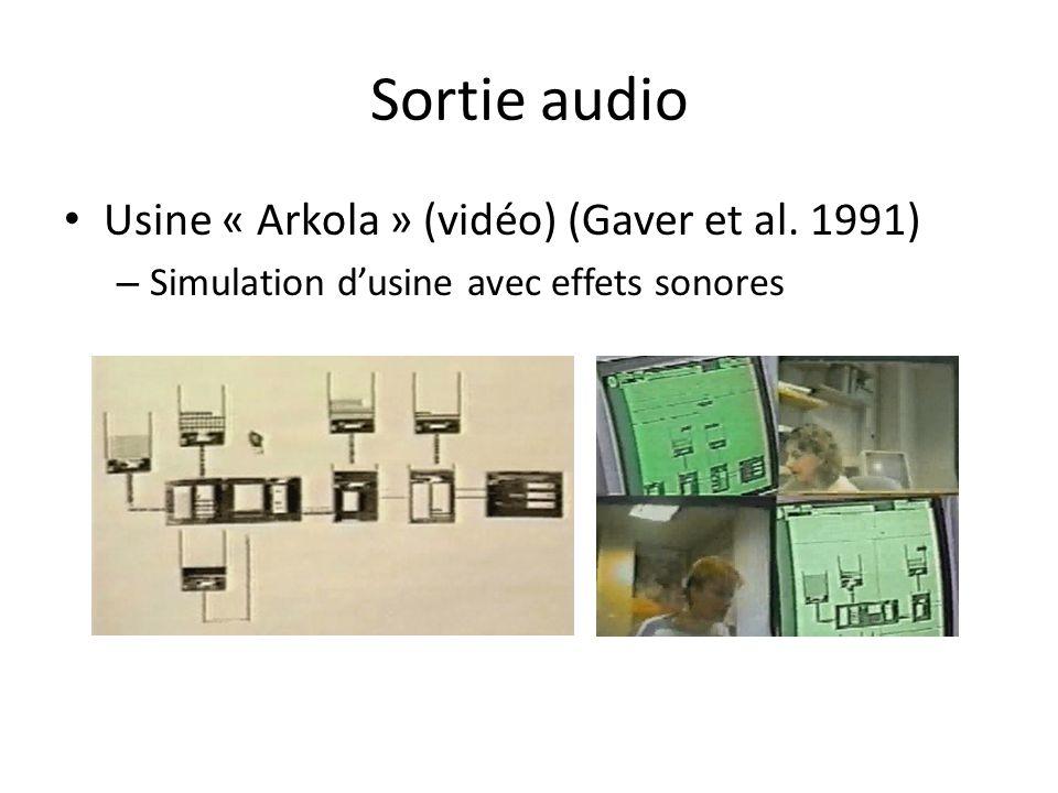 Sortie audio Usine « Arkola » (vidéo) (Gaver et al. 1991)