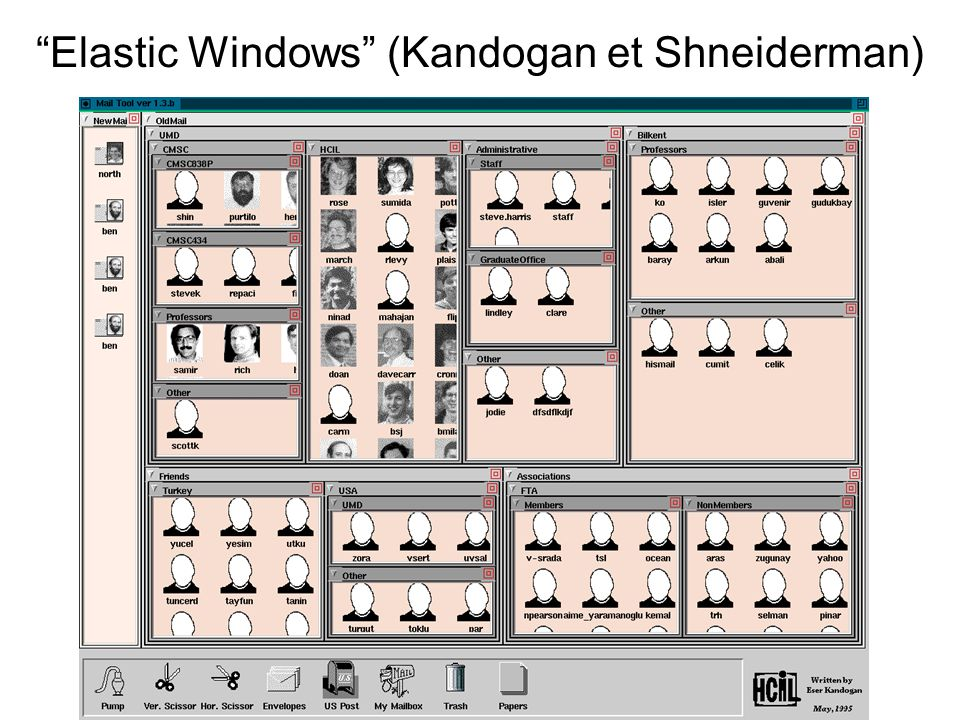 Elastic Windows (Kandogan et Shneiderman)