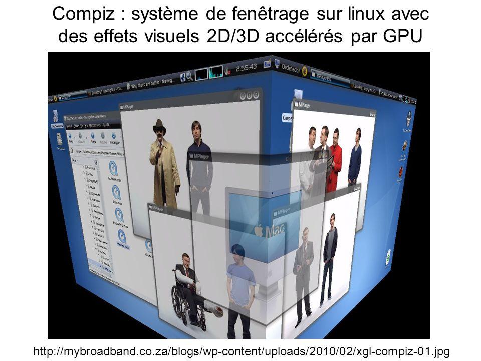 Compiz : système de fenêtrage sur linux avec des effets visuels 2D/3D accélérés par GPU