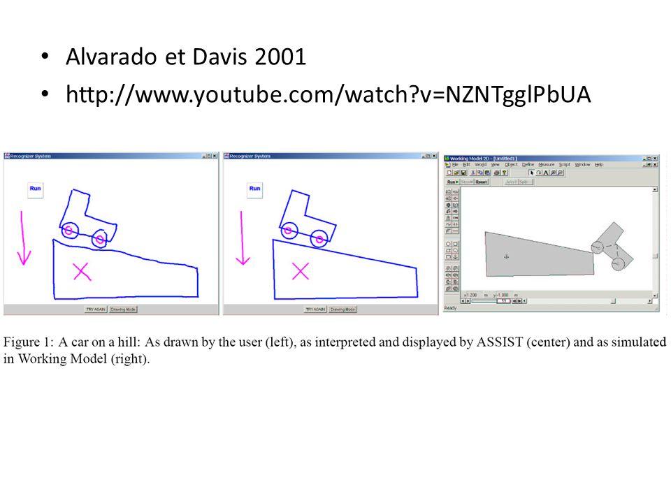 Alvarado et Davis 2001 http://www.youtube.com/watch v=NZNTgglPbUA