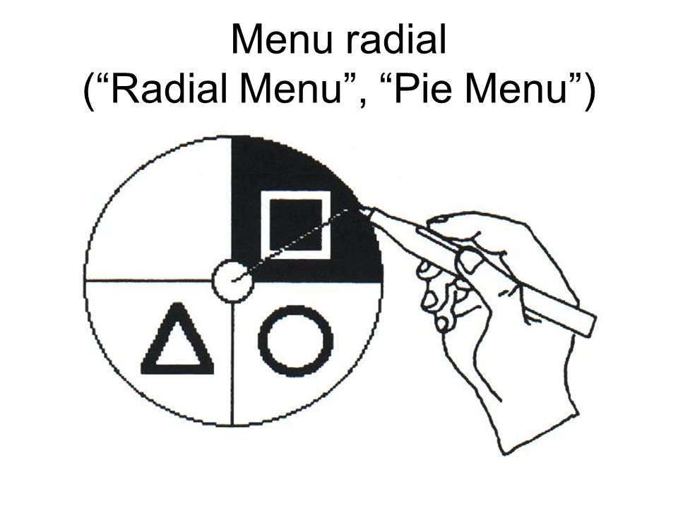 Menu radial ( Radial Menu , Pie Menu )