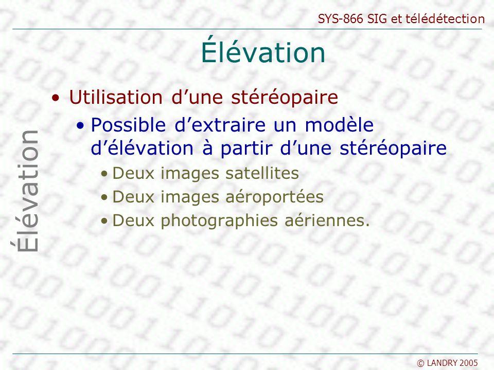 Élévation Élévation Utilisation d'une stéréopaire