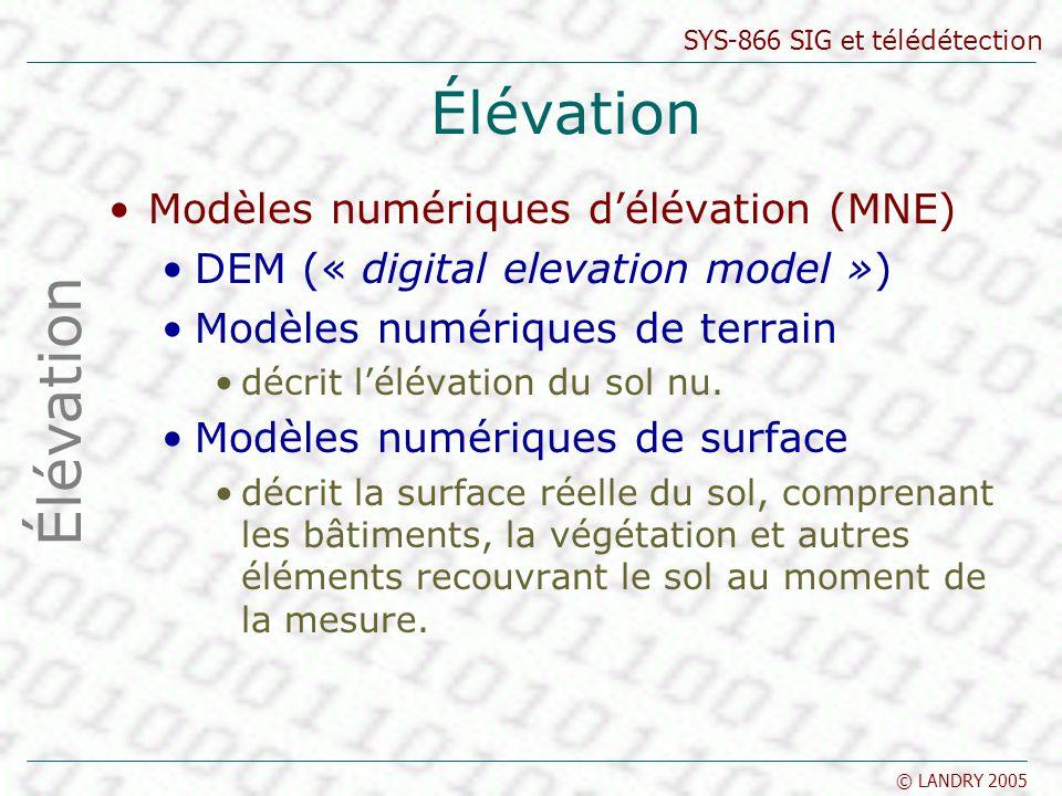 Élévation Élévation Modèles numériques d'élévation (MNE)