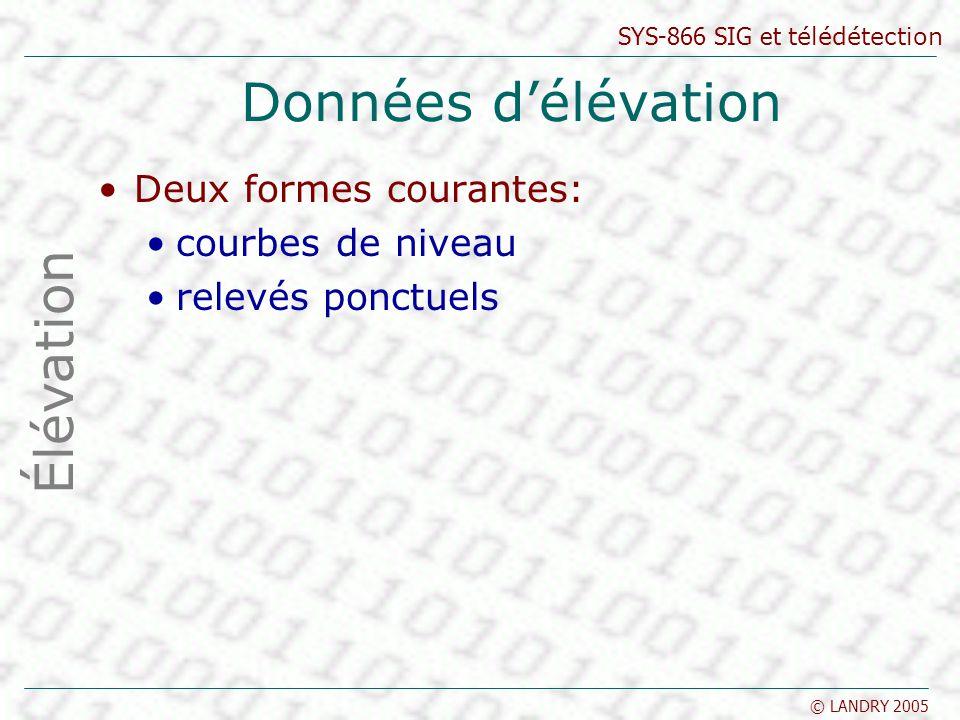 Données d'élévation Élévation Deux formes courantes: courbes de niveau