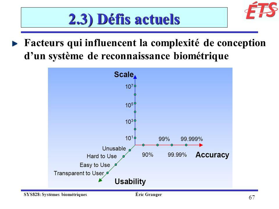 2.3) Défis actuels Facteurs qui influencent la complexité de conception d'un système de reconnaissance biométrique.