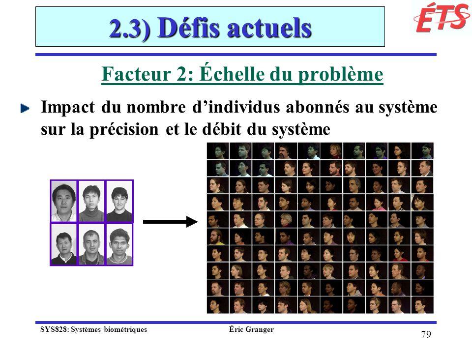 Facteur 2: Échelle du problème