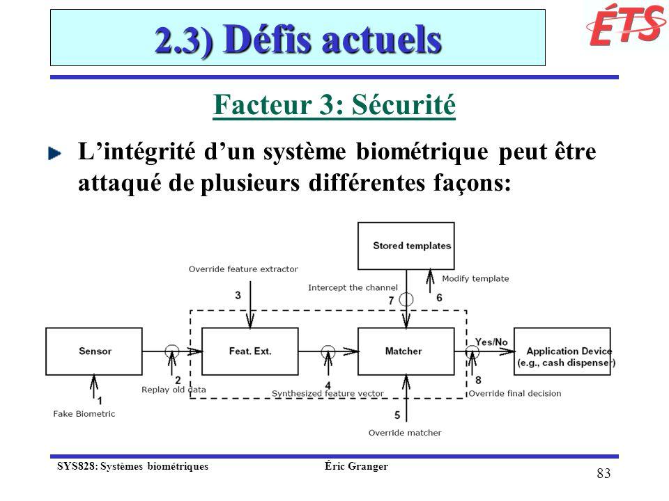 2.3) Défis actuels Facteur 3: Sécurité